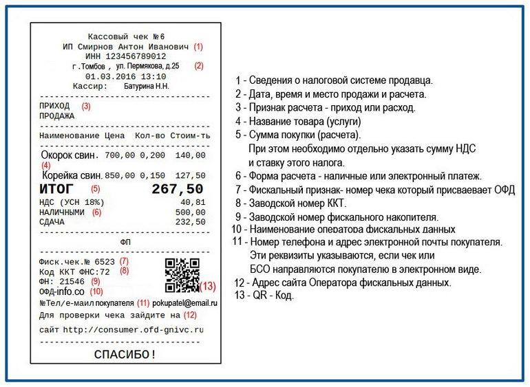 no reply ofd yarus ru чей адрес