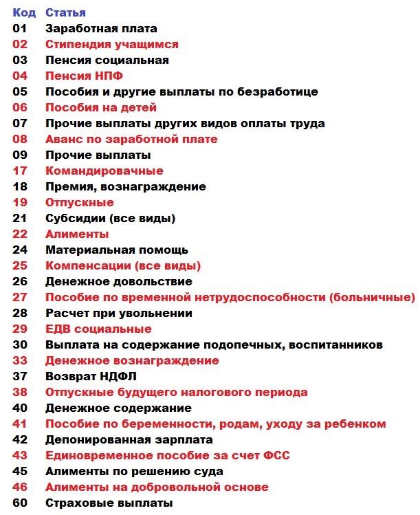 сбербанк прочие выплаты 7 rus